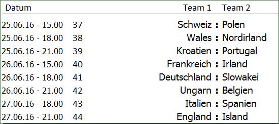 EM2016 Achtelfinalbegegnungen