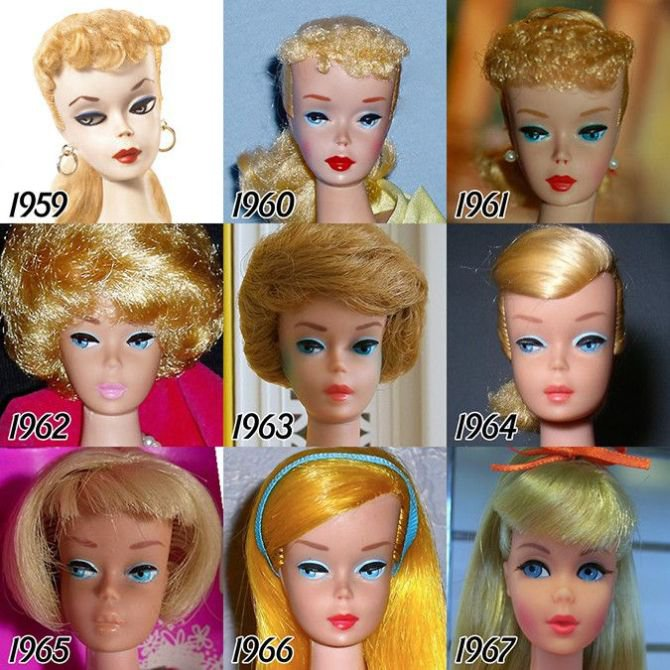 Evolution of Barbie Dolls