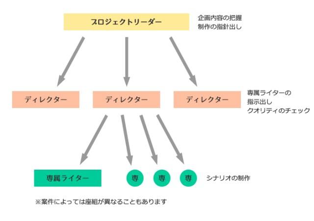 kenshu_block02