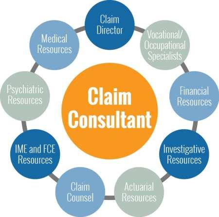 claim-approach-04