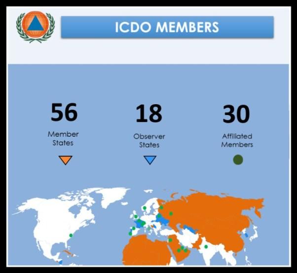 ICDO-members