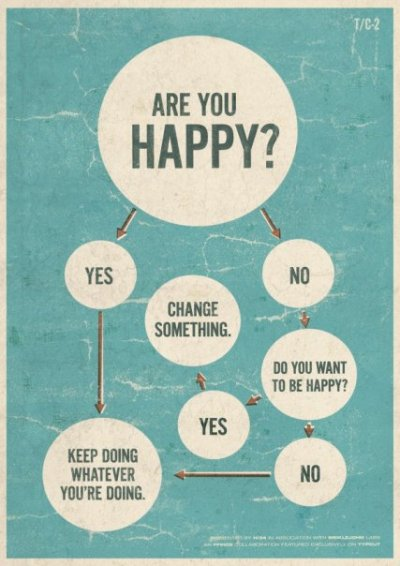 Flow chart for life.