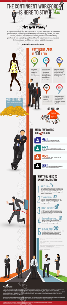 Contingent_workforce_infographic