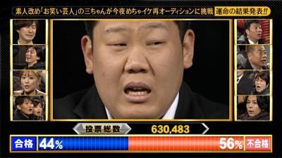 三中元克めちゃイケ卒業 オーディション不合格にヤラセ疑惑 視聴者投票前からサイトに「不合格残念会」の表示
