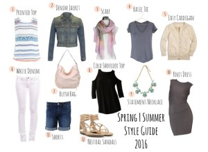 Spring summer style guide 2016 - Featured