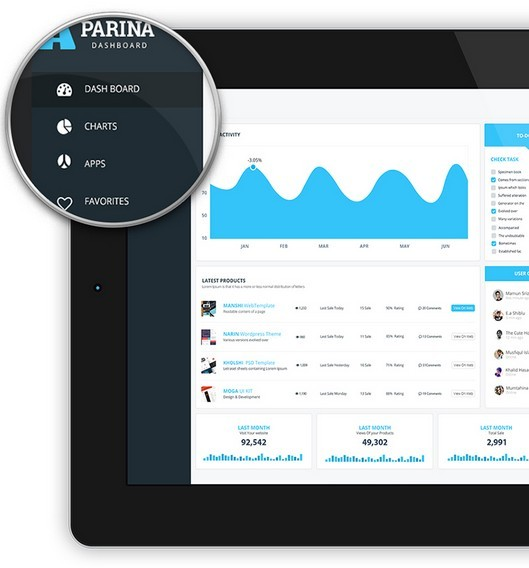 PARINA Dashboard PSD Template Free Download