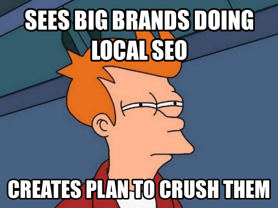 What's Your Local Marketing Plan Look Like?