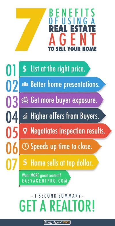 [INFOGRAPHIC] 7 Reasons Why Realtors Are Superheroes