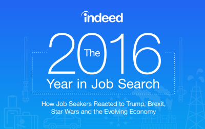 Indeed Remains the Leading Source of External Hire for 5 Consecutive Years - Indeed Blog