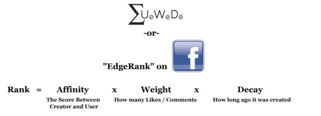 edgerank (2)