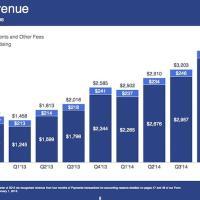 zdnet-facebook-earnings-q4-2014-revenue