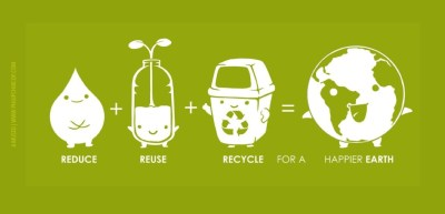 A-MUSED - REDUCE REUSE RECYCLE Today, the 22nd of April...