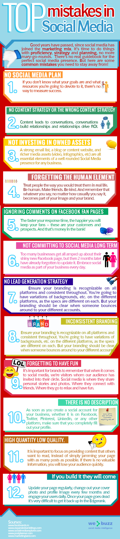 12-common-mistakes-that-are-ruining-your-social-media-marketing-strategy1