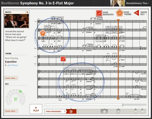 Keeping Score Interface
