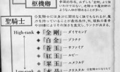 七つの大罪組織図