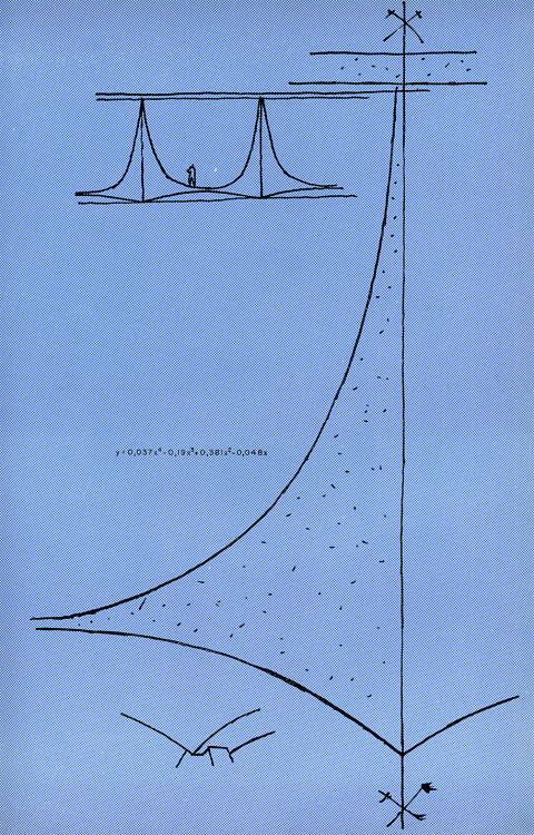 arquigraph:Oscar Niemeyer. Modulo. 7 1957: 23, 20 | RNDRD