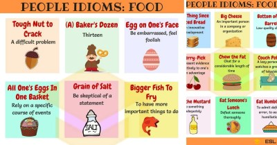 Food Idioms: 70+ Food Idioms and Sayings with Examples - 7 E S L