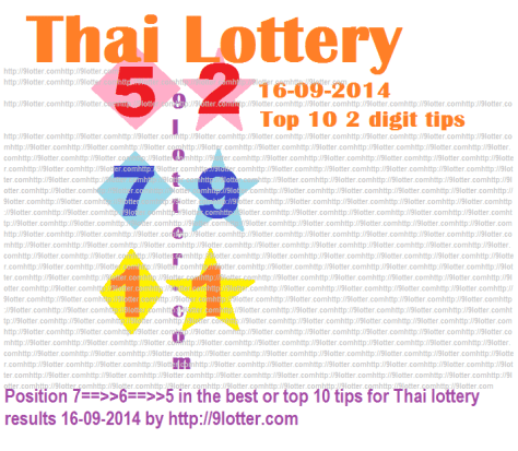 Top 10 new tips Thailand lottery 16-9-2014 results