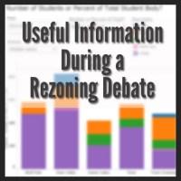 Useful Information During a Rezoning Debate