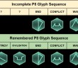incomplete-p8-glyph-sequence