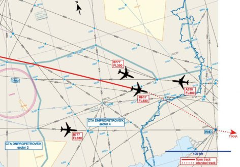 Path of MH-17 etc. according to Air Traffic Control