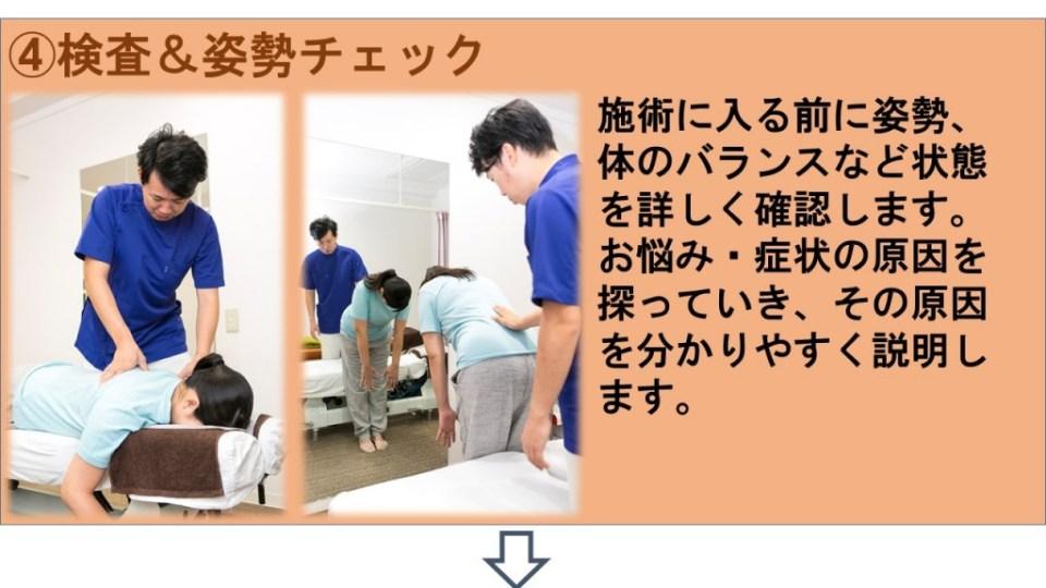 久留米、腰痛、頭痛、整体、肩こり、カイロ、問診、猫背、姿勢、小顔、検査