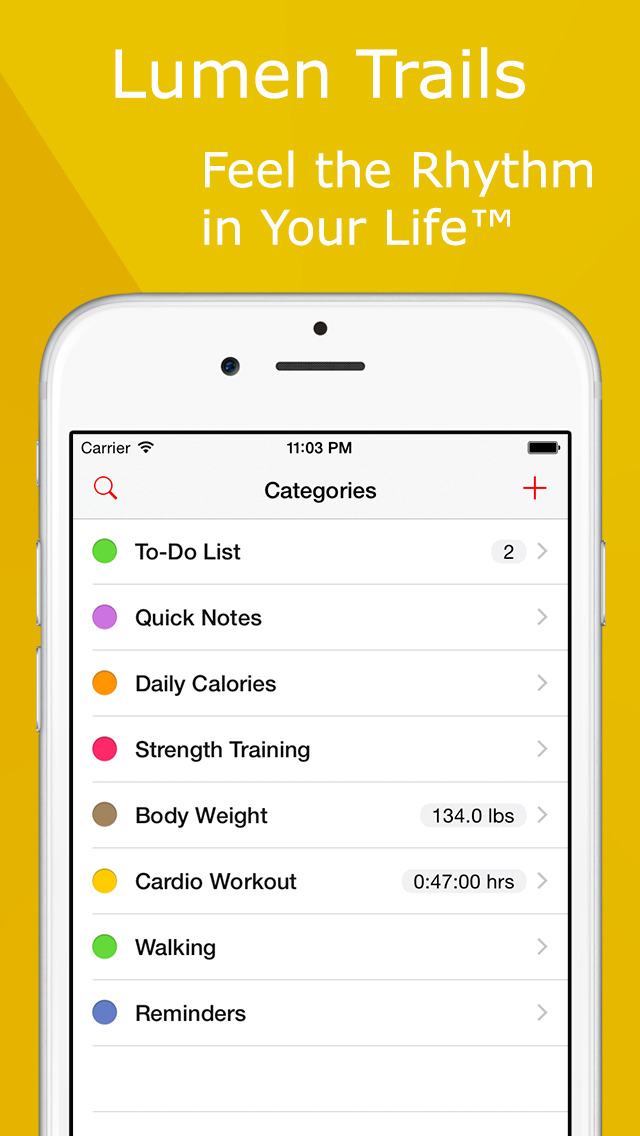 Weight Loss Tracker and Food Diary ∙ Lumen Trails iPhone