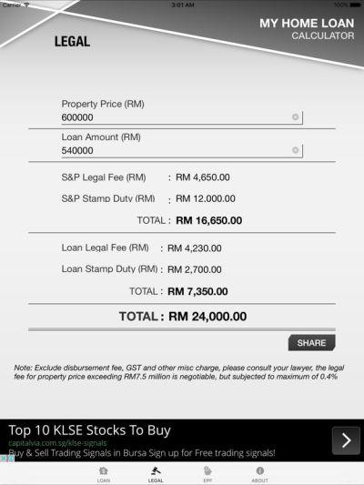 App Shopper: Malaysia Home Loan Calculator (Finance)