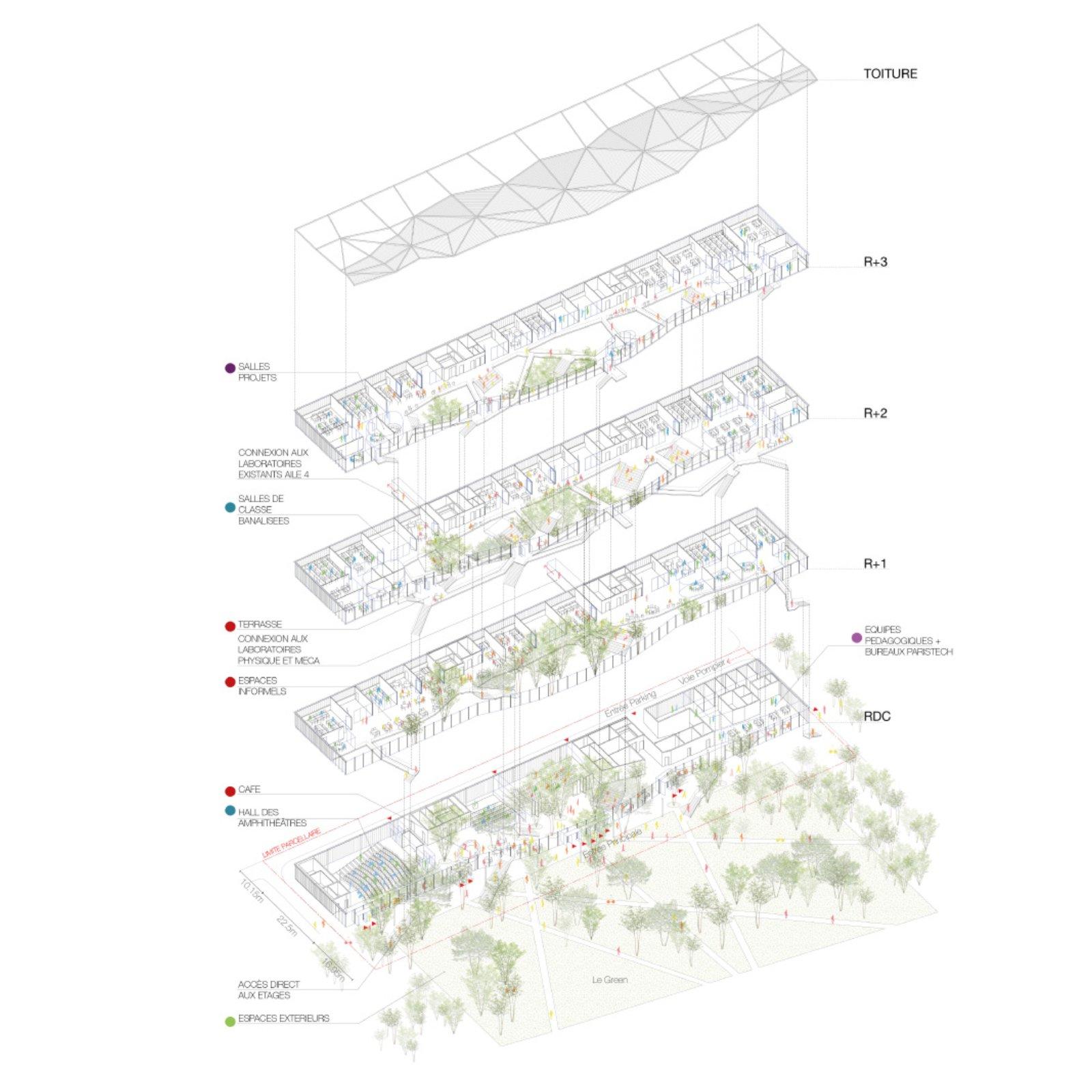 Learning Centre by Sou Fujimoto Architects + Manal Rachdi