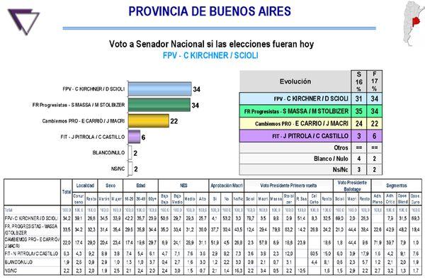 cuadro-elecciones-SF-27