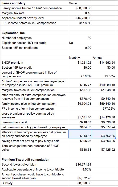 Employer mandate | ACA Death Spiral