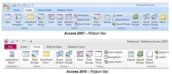 access ribbon