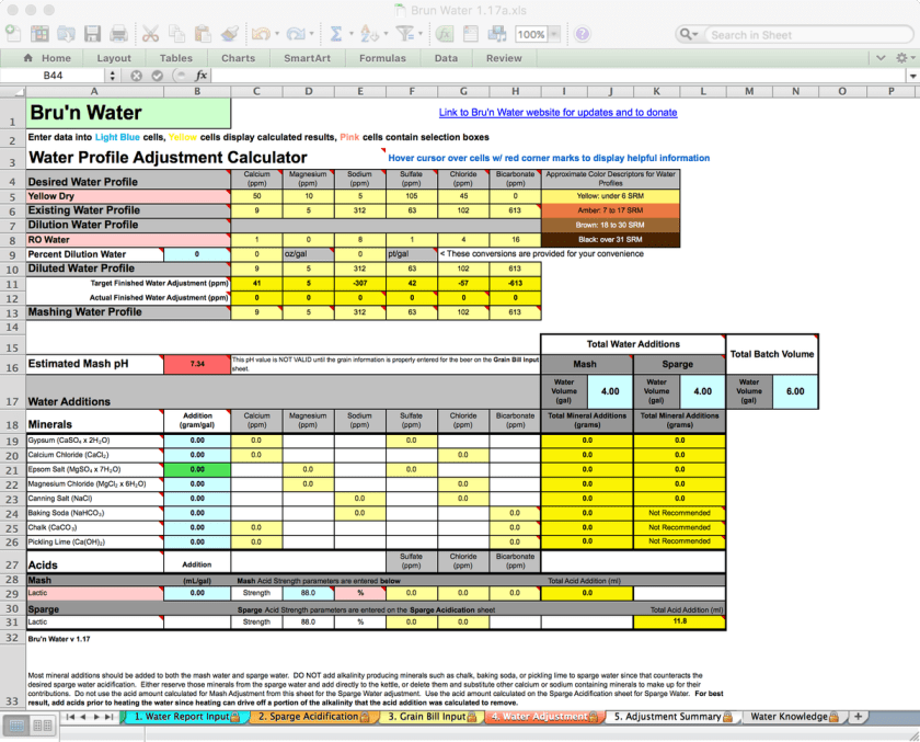 Bru'n Water Free Spreadsheet v 1.17a Water Adjustment Tab