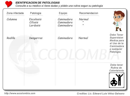 identificacion de patologia caminadoras trotadoras fitness