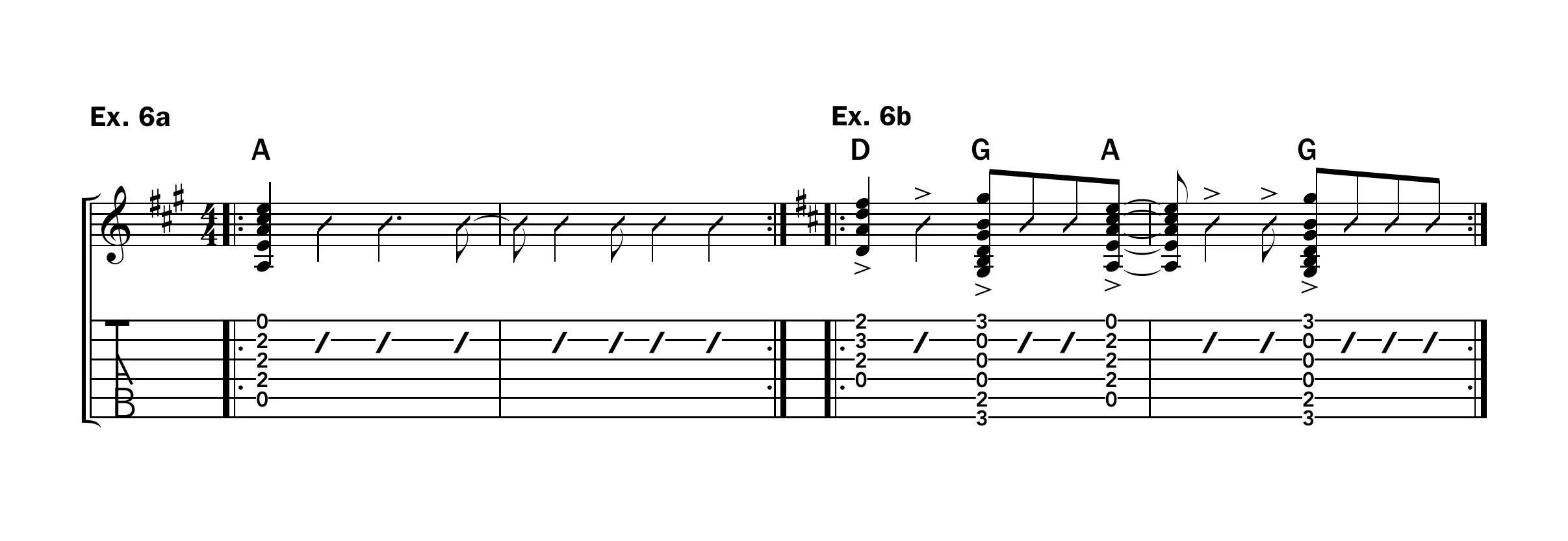 Acoustic Guitar Strumming Patterns Simple Inspiration Design