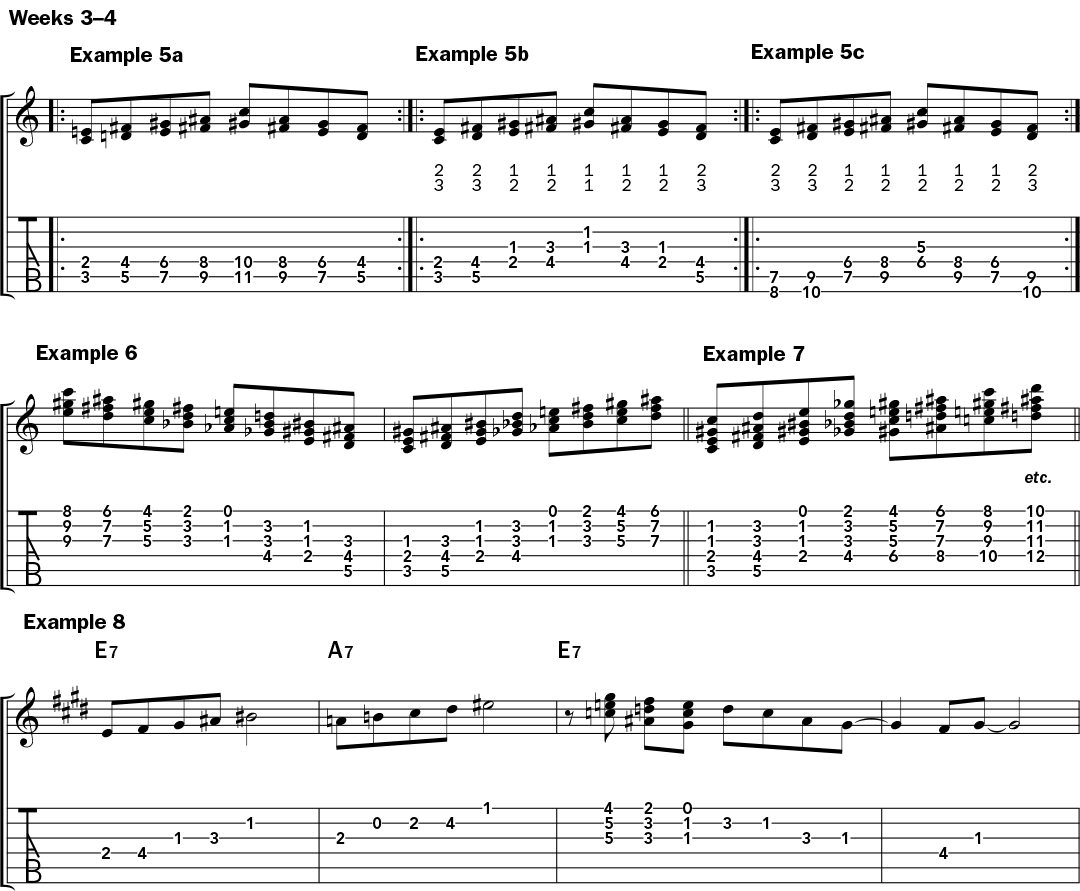 Video Lesson How To Use The Whole Tone Scale Acoustic Guitar