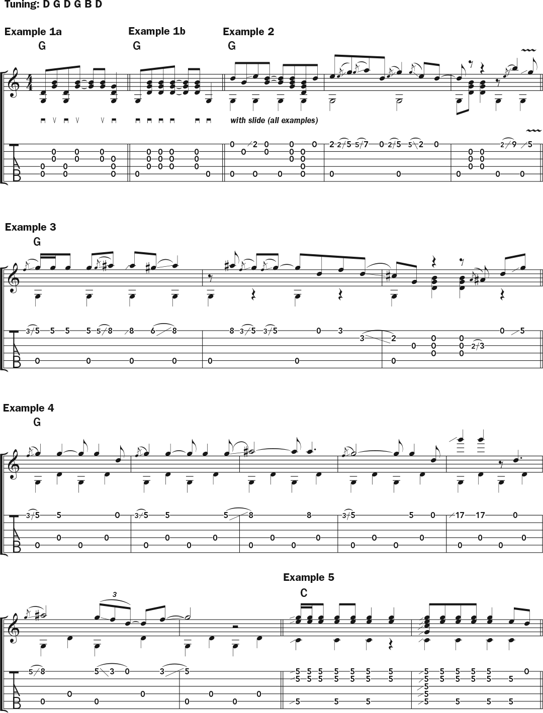 Lesson How To Play The Blues Like Charley Patton Acoustic Guitar