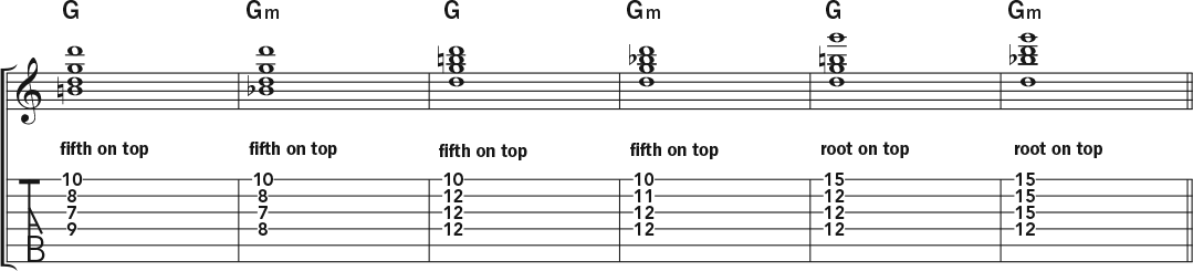 Video Lesson 5 Steps Toward Developing Chord Fluency On The