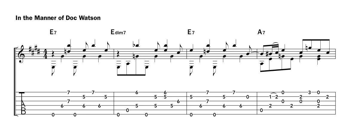 Doc Watson - Score