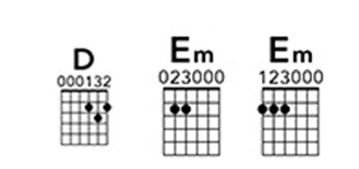 Learn to Play in Dropped-D Tuning
