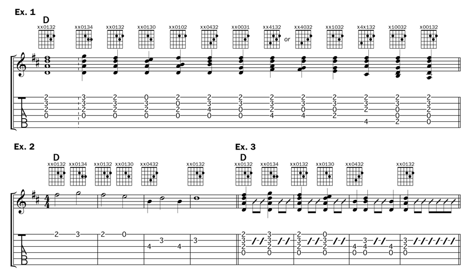 Here\'s How to Break Up Easy Chords to Create Rock Riffs – Acoustic ...
