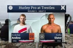 Kelly Slater and Kolohe Andino Face Off at Trestles