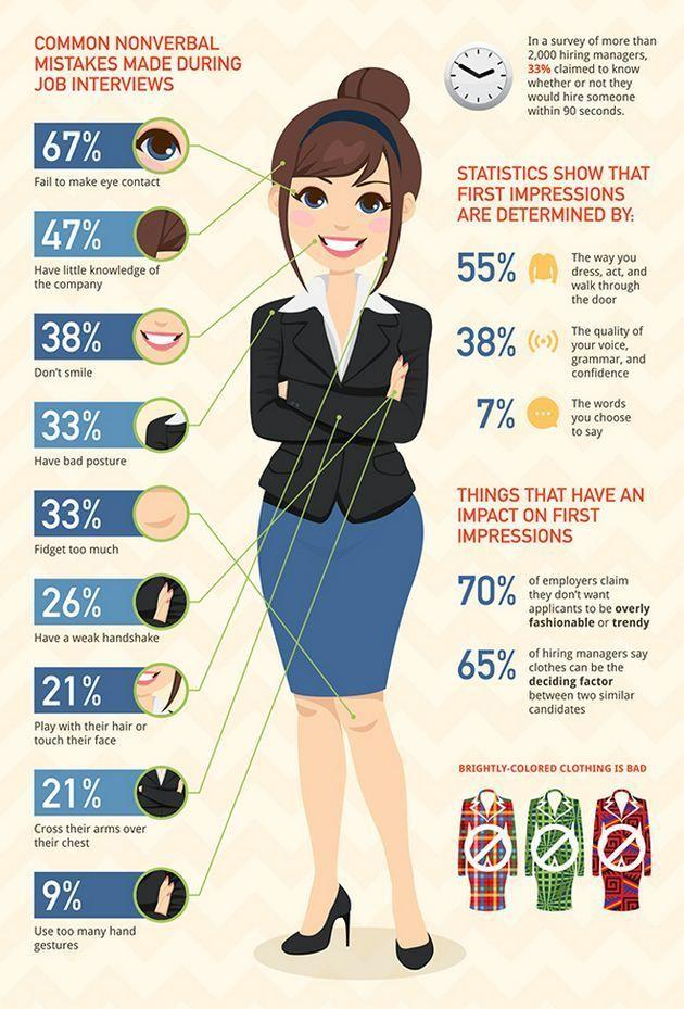 Common-Nonverbal-Mistakes-During-Job-Interviews