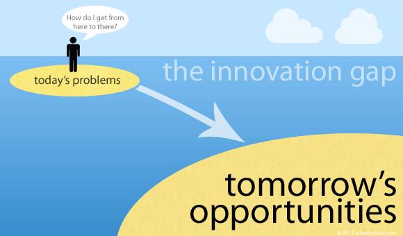 the-innovation-gap