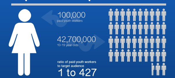 paid-youth-workers-vs-population-infographic-rev1