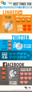 ClearViewSocial.com Professional Share Research From the Month of March