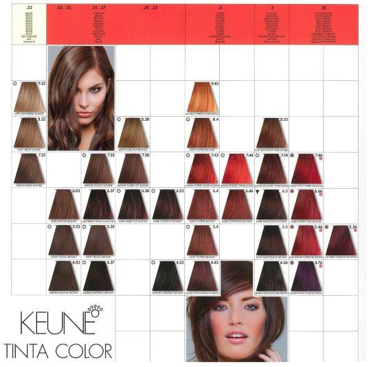 keune-tinta-color-todas-as-cores-tabela (2)