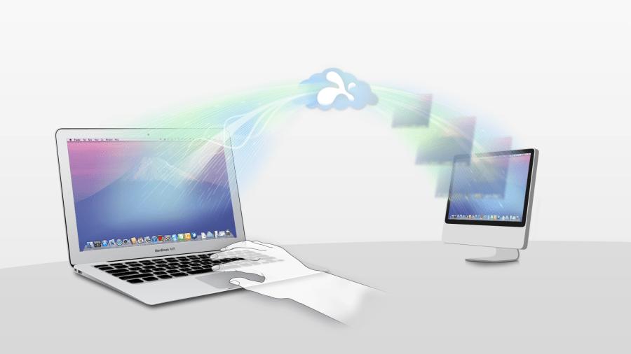 best-remote-desktop-tool