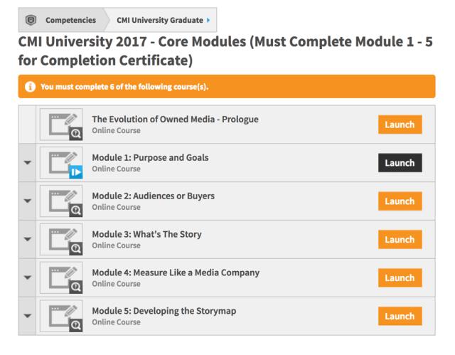Content Marketing University Modules