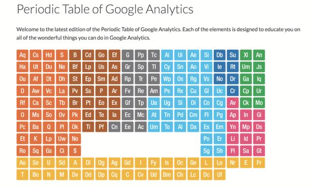 Google Analytics Periodic Table